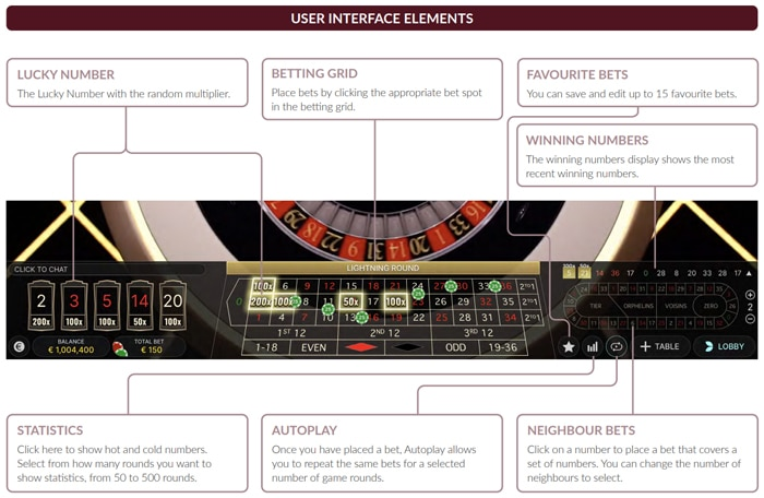 Lightning Roulette User Interface