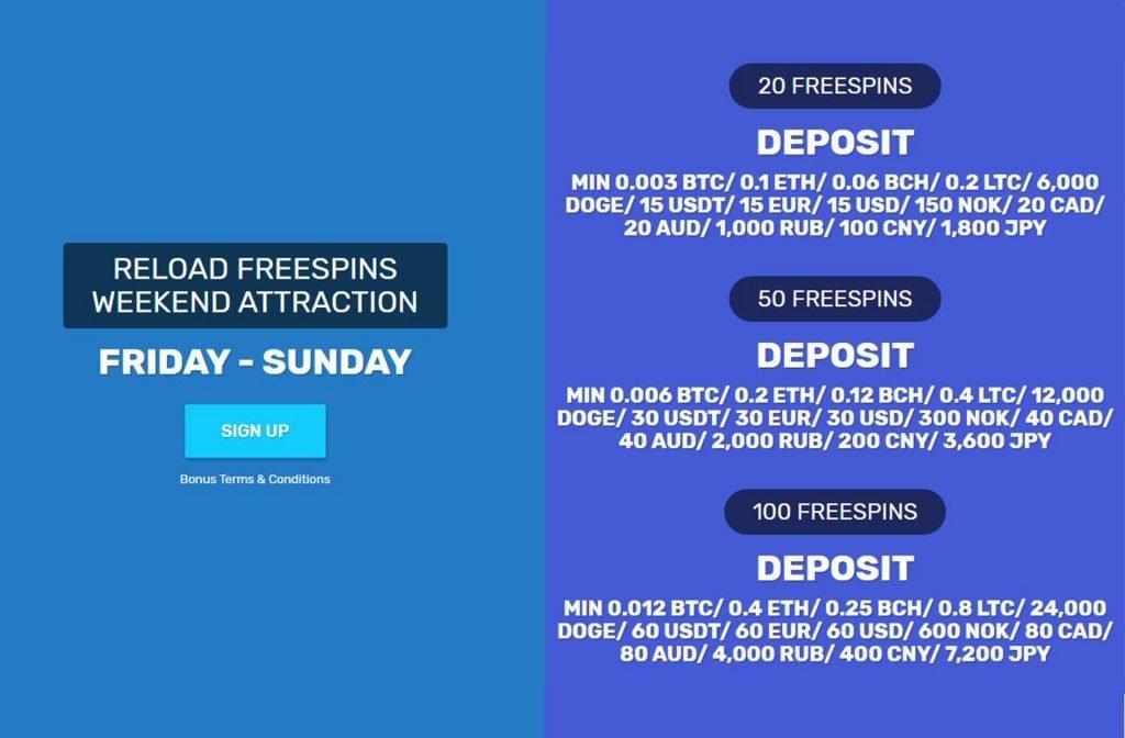 Free Spins at Bitcoincasino