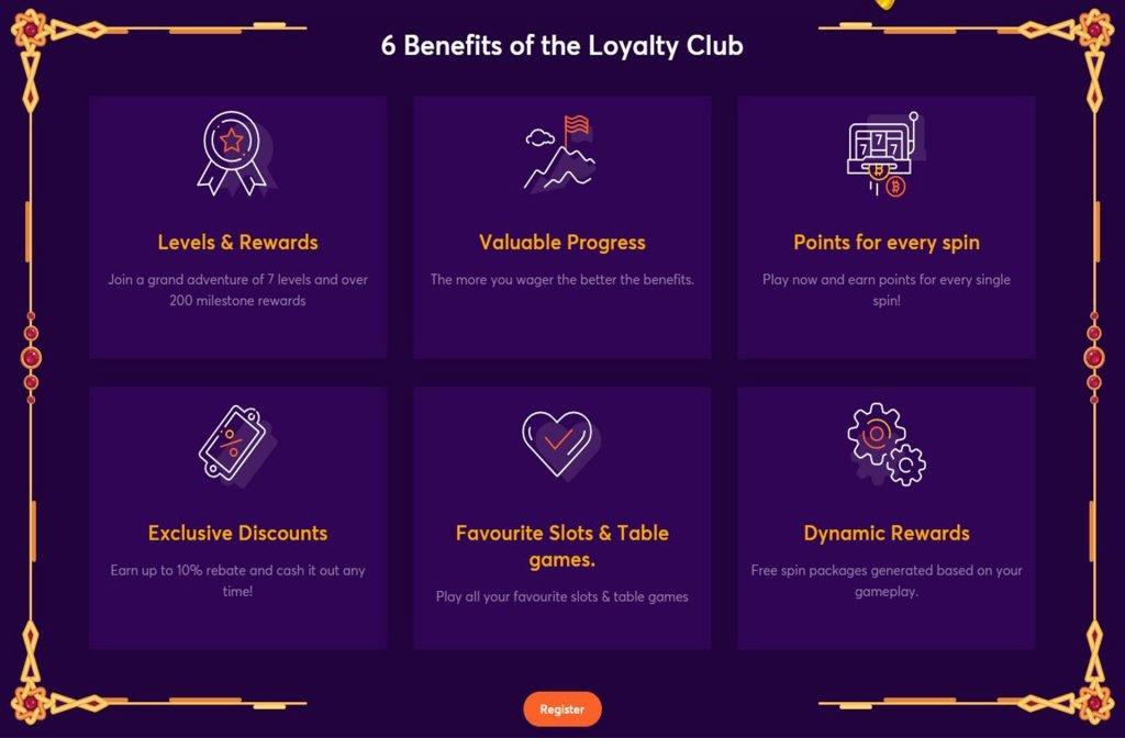 A Good Loyalty Club At Bitcasino.io