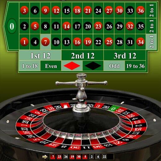 Online Roulette Basics