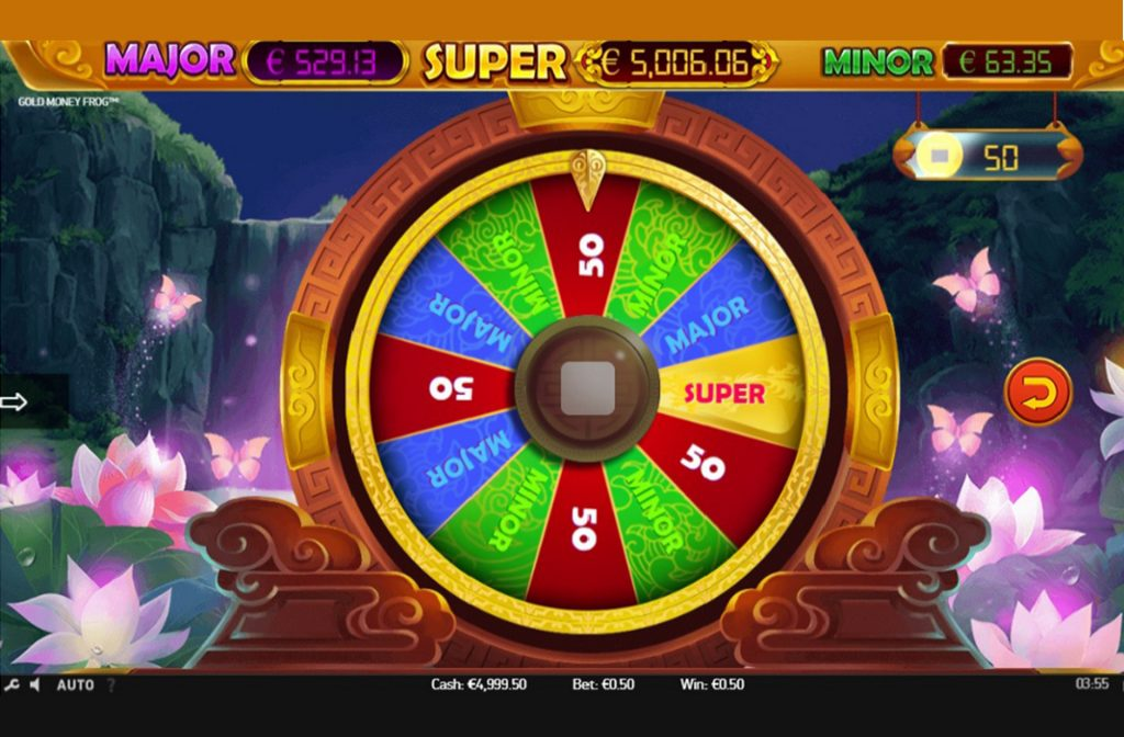 The Wheel Of Furtune for The Progressive Jackpots