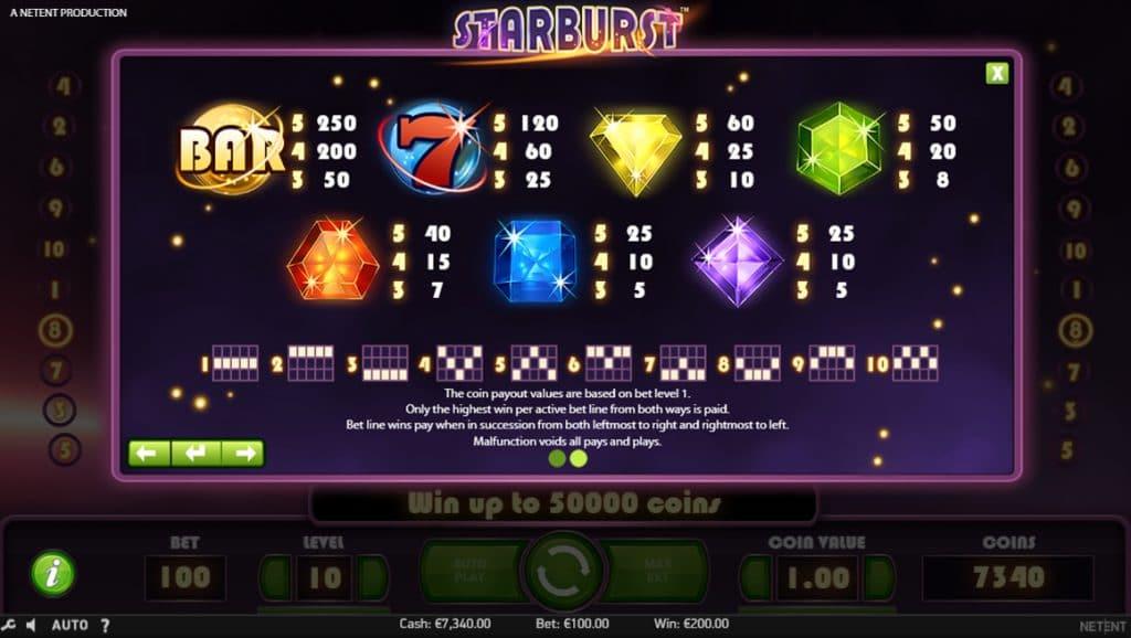 Starburst Pricetable